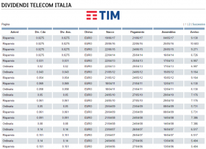 dividendi telecom