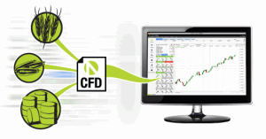 investire in cfd