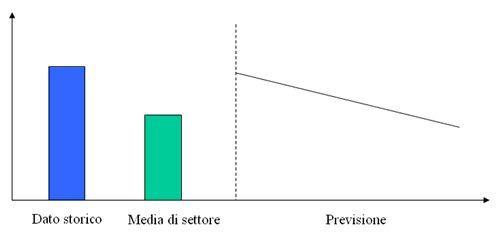 grafico2_4