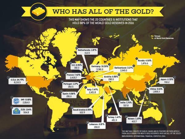 oro mondiale