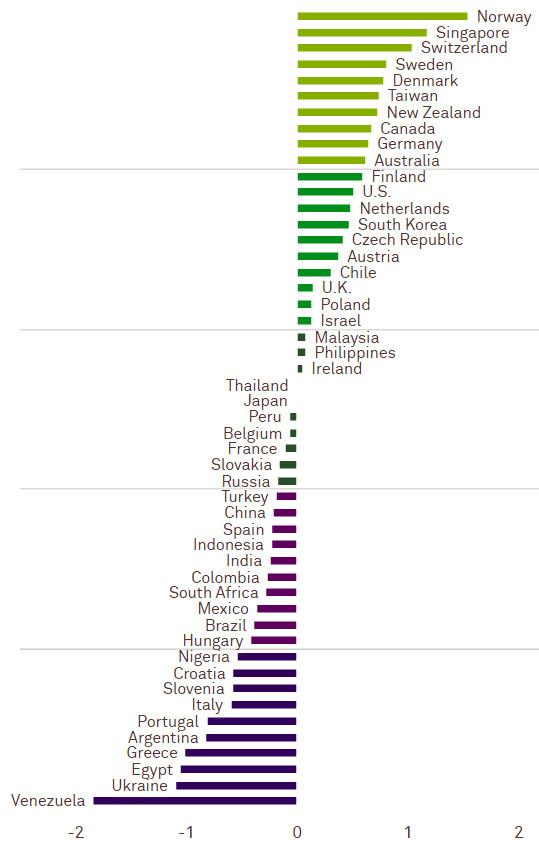 infografica titoli di stato