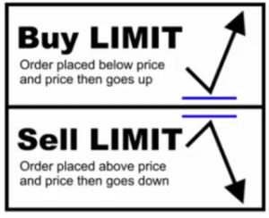 Consigli per investire online