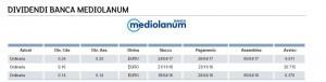 storico dividendi banca mediolanum